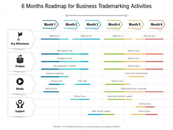 6 Months Roadmap For Business Trademarking Activities Microsoft