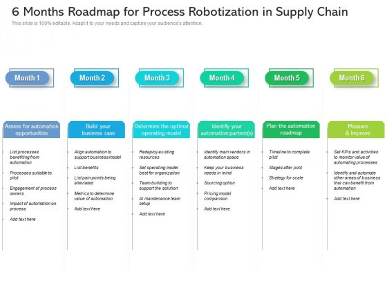 6 Months Roadmap For Process Robotization In Supply Chain Elements