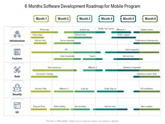 6 Months Software Development Roadmap For Mobile Program Ideas