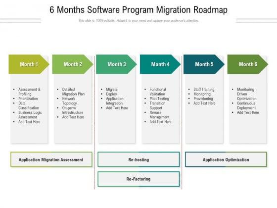 6 Months Software Program Migration Roadmap Professional