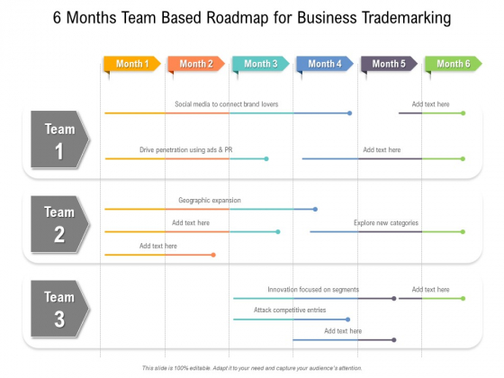 6 Months Team Based Roadmap For Business Trademarking Summary