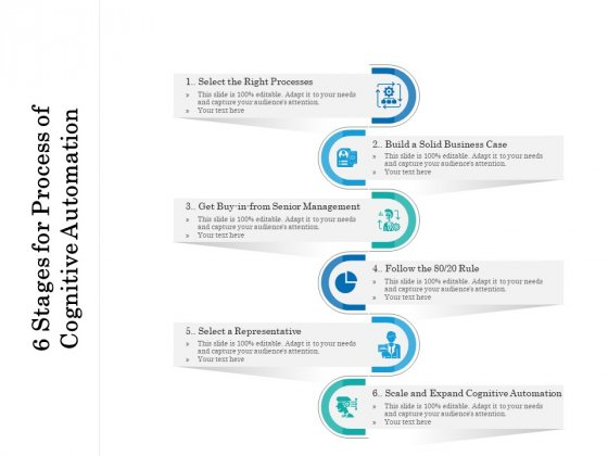 6 Stages For Process Of Cognitive Automation Ppt PowerPoint Presentation File Outline PDF