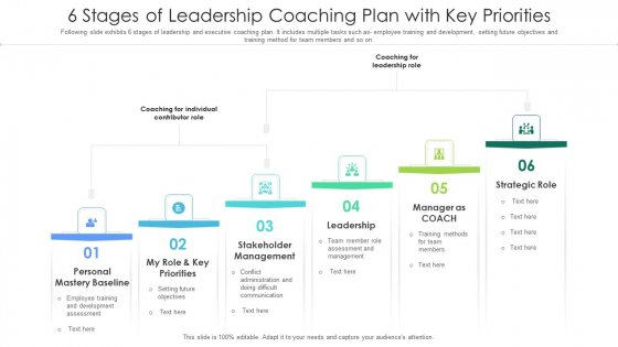 6_Stages_Of_Leadership_Coaching_Plan_With_Key_Priorities_Ppt_PowerPoint_Presentation_Gallery_Infographics_PDF_Slide_1