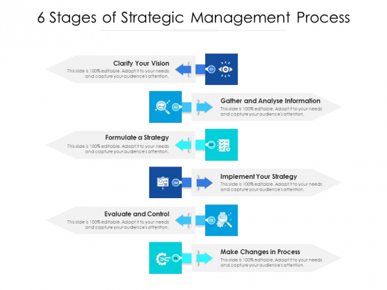6 Stages Of Strategic Management Process Ppt PowerPoint Presentation Gallery Tips PDF