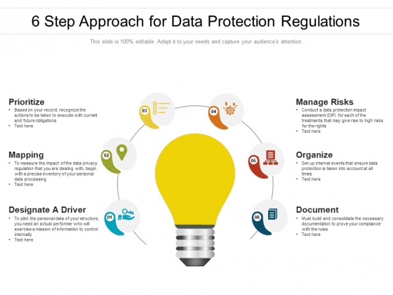 6 Step Approach For Data Protection Regulations Ppt PowerPoint Presentation Pictures Information PDF