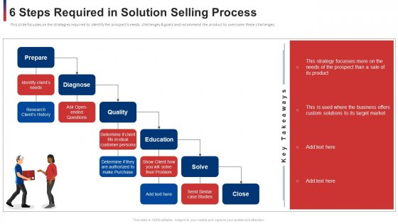 6 Steps Required In Solution Selling Process Ppt Inspiration Graphics Template PDF