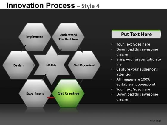 6 Stage Hexagon Innovation Process With PowerPoint Slides And Ppt Diagram Templates