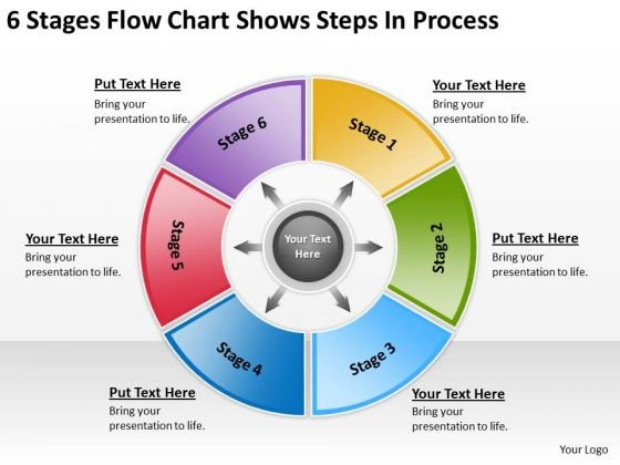 Stages Flow Chart Shows Steps In Process Elements Of Business