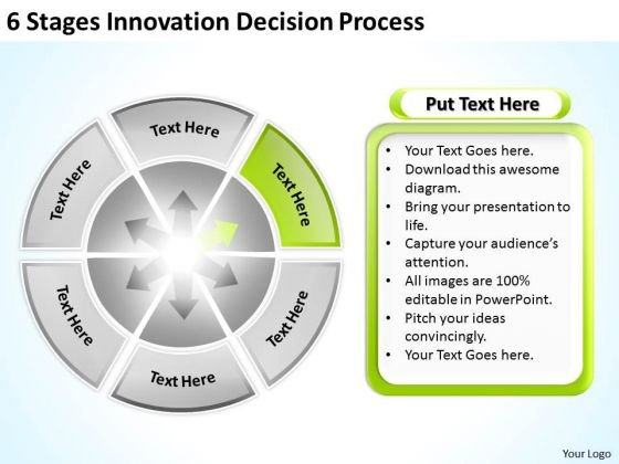 6 Stages Innovation Decision Process Businessplans PowerPoint Templates