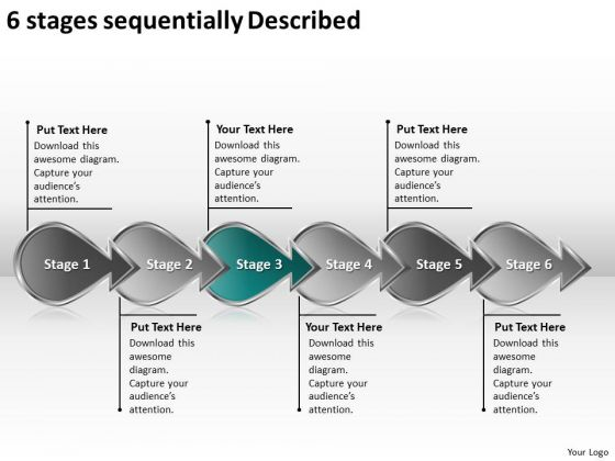 6 stages sequentially described chart technical support process