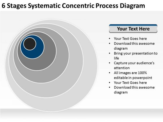 6 Stages Systematic Concentric Process Diagram Online Business Plan PowerPoint Slides