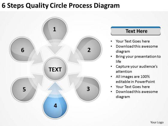 6 Steps Quality Circle Process Diagram Retail Business Plan – Retail Business Plan Template