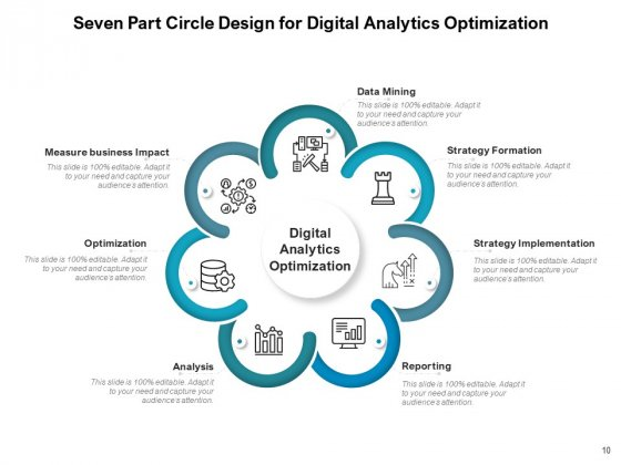 7_Circular_Parts_Process_Marketing_Ppt_PowerPoint_Presentation_Complete_Deck_Slide_10