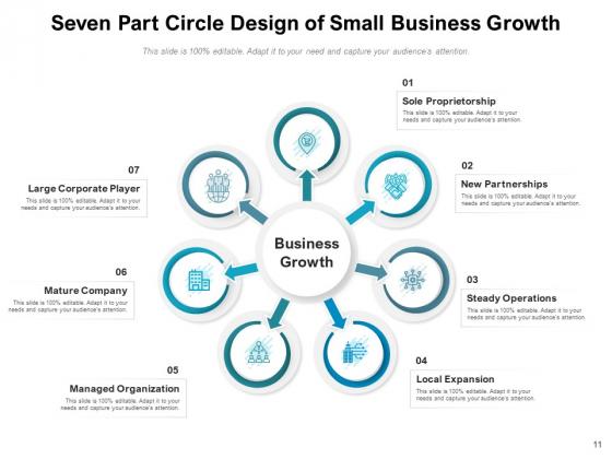 7_Circular_Parts_Process_Marketing_Ppt_PowerPoint_Presentation_Complete_Deck_Slide_11