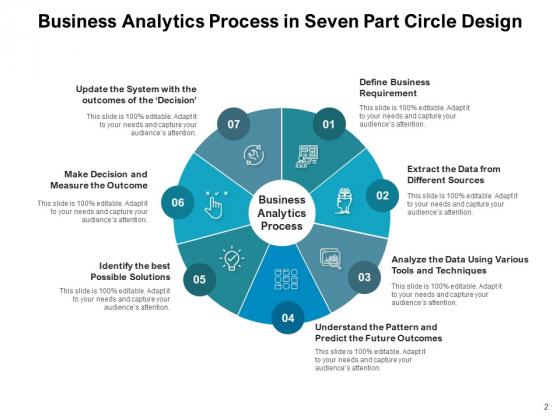 7_Circular_Parts_Process_Marketing_Ppt_PowerPoint_Presentation_Complete_Deck_Slide_2