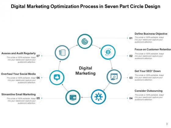 7_Circular_Parts_Process_Marketing_Ppt_PowerPoint_Presentation_Complete_Deck_Slide_3