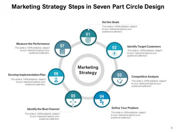 7_Circular_Parts_Process_Marketing_Ppt_PowerPoint_Presentation_Complete_Deck_Slide_4