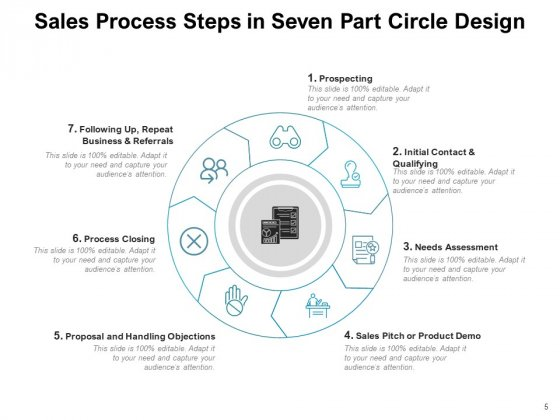 7_Circular_Parts_Process_Marketing_Ppt_PowerPoint_Presentation_Complete_Deck_Slide_5