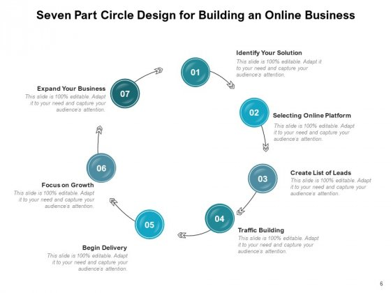 7_Circular_Parts_Process_Marketing_Ppt_PowerPoint_Presentation_Complete_Deck_Slide_6