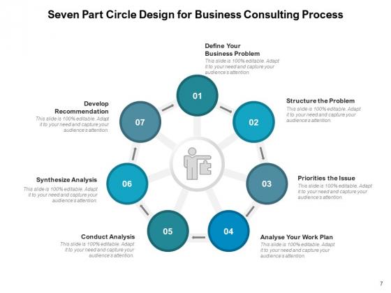 7_Circular_Parts_Process_Marketing_Ppt_PowerPoint_Presentation_Complete_Deck_Slide_7