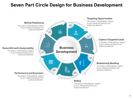 7_Circular_Parts_Process_Marketing_Ppt_PowerPoint_Presentation_Complete_Deck_Slide_8