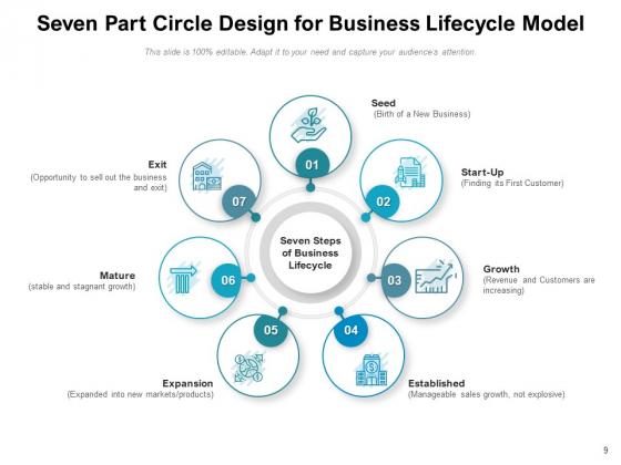 7_Circular_Parts_Process_Marketing_Ppt_PowerPoint_Presentation_Complete_Deck_Slide_9
