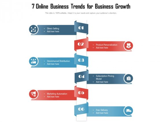 7 Online Business Trends For Business Growth Ppt PowerPoint Presentation Model PDF