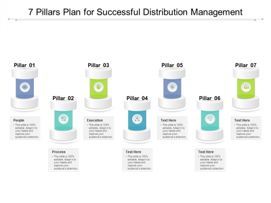 7 Pillars Plan For Successful Distribution Management Ppt PowerPoint Presentation Ideas Icon PDF