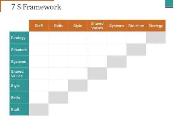 7 s framework ppt powerpoint presentation inspiration rules, Powerpoint templates