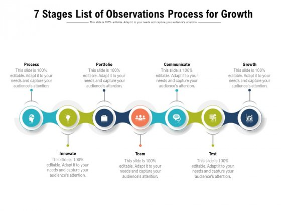 7 Stages List Of Observations Process For Growth Ppt PowerPoint Presentation Gallery Outline PDF