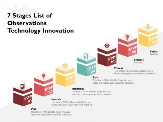7 Stages List Of Observations Technology Innovation Ppt PowerPoint Presentation File Clipart Images PDF