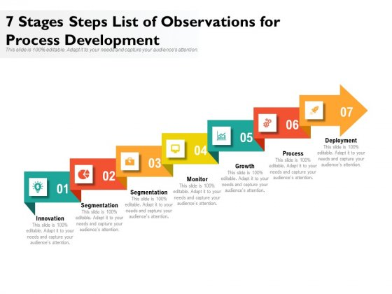 7 Stages Steps List Of Observations For Process Development Ppt PowerPoint Presentation Icon Outline PDF