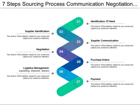 7 Steps Sourcing Process Communication Negotiation And Payment Ppt PowerPoint Presentation Visual Aids Infographics