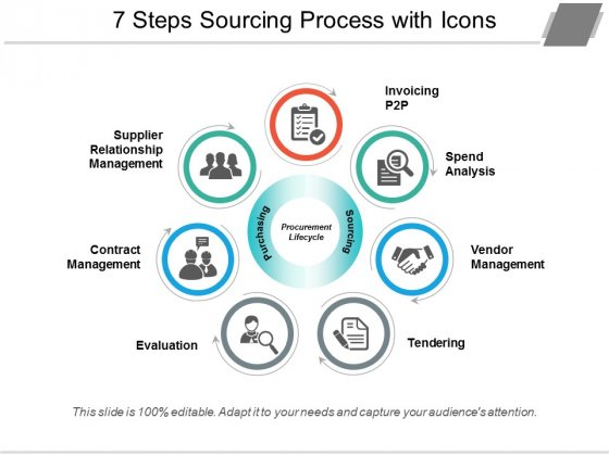 7 Steps Sourcing Process With Icons Ppt PowerPoint Presentation Professional Background