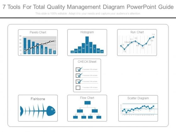 7 Tools For Total Quality Management Diagram Powerpoint Guide