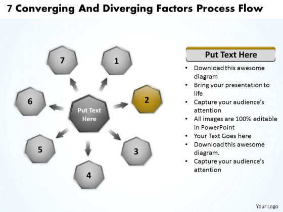 7 Converging And Diverging Factors Process Flow Cycle PowerPoint Slides