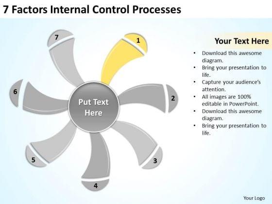 7 Factors Internal Control Processes Ppt How Write Out Business Plan PowerPoint Slides