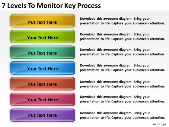 7 Levels To Monitor Key Process Business Plan PowerPoint Slides