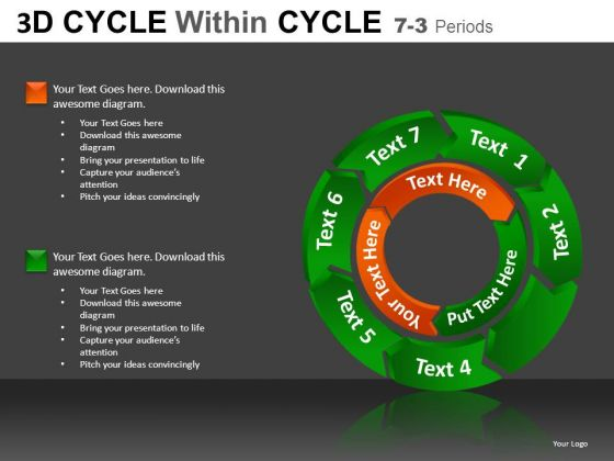 7 Outer 3 Inner Stages Process Cycle Within Cycle PowerPoint Slides And Ppt Diagram Templates