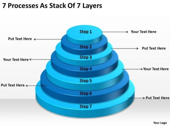 7 Processess As Stack Of Layers Annual Business Plan Template PowerPoint Slides