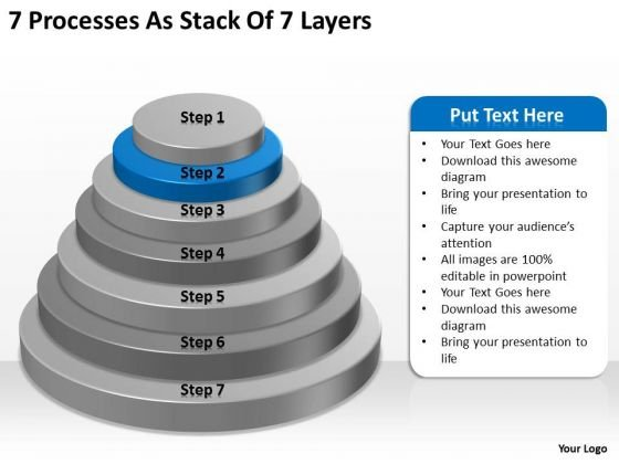 7 processess as stack of layers ppt small business plan sample