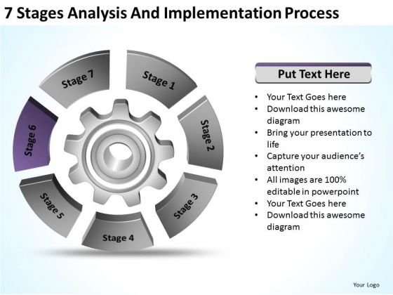 7 Stages Analysis And Implementation Process Business Plans PowerPoint Slides