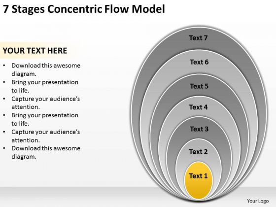 7 Stages Concentric Flow Model Business Plans For Start Ups PowerPoint Templates
