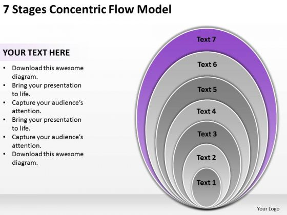 7 Stages Concentric Flow Model Ppt Best Business Plans PowerPoint Slides