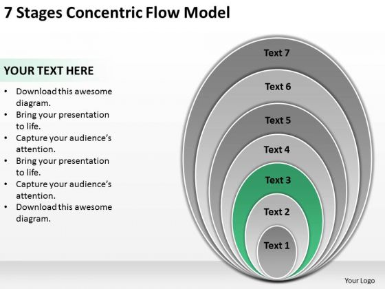 7 Stages Concentric Flow Model Sample Business Plan Template PowerPoint Templates
