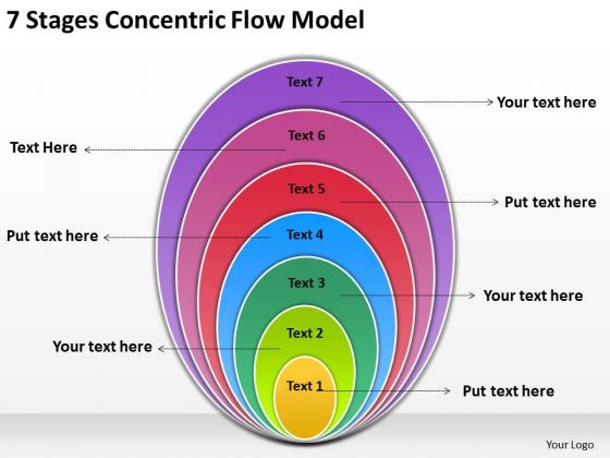 7 Stages Concentric Flow Model Simple Business Plan Outline PowerPoint Slides
