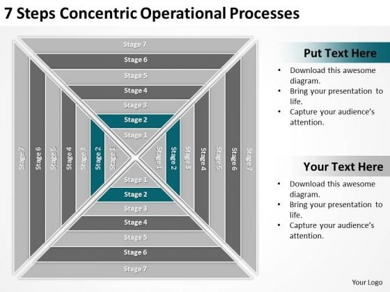 7 Steps Concentric Operational Processes Formulate Business Plan PowerPoint Slides