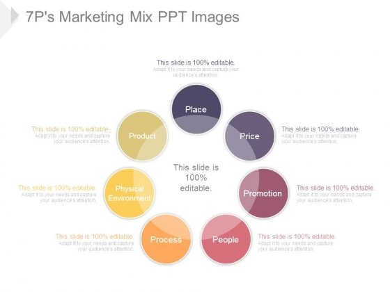7ps Marketing Mix Ppt Images