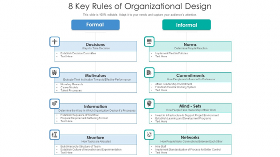 8 Key Rules Of Organizational Design Ppt PowerPoint Presentation File Example Topics PDF