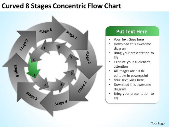 8 Stages Concentric Flow Chart Ppt Sample Business Plan PowerPoint Templates
